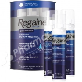 Regaine For Men